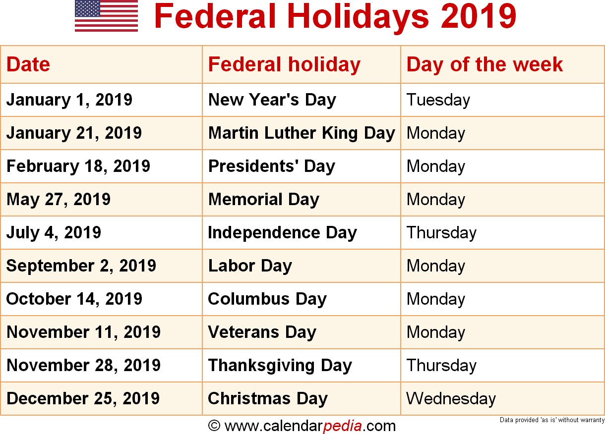 Bank Holidays 2019 for USA
