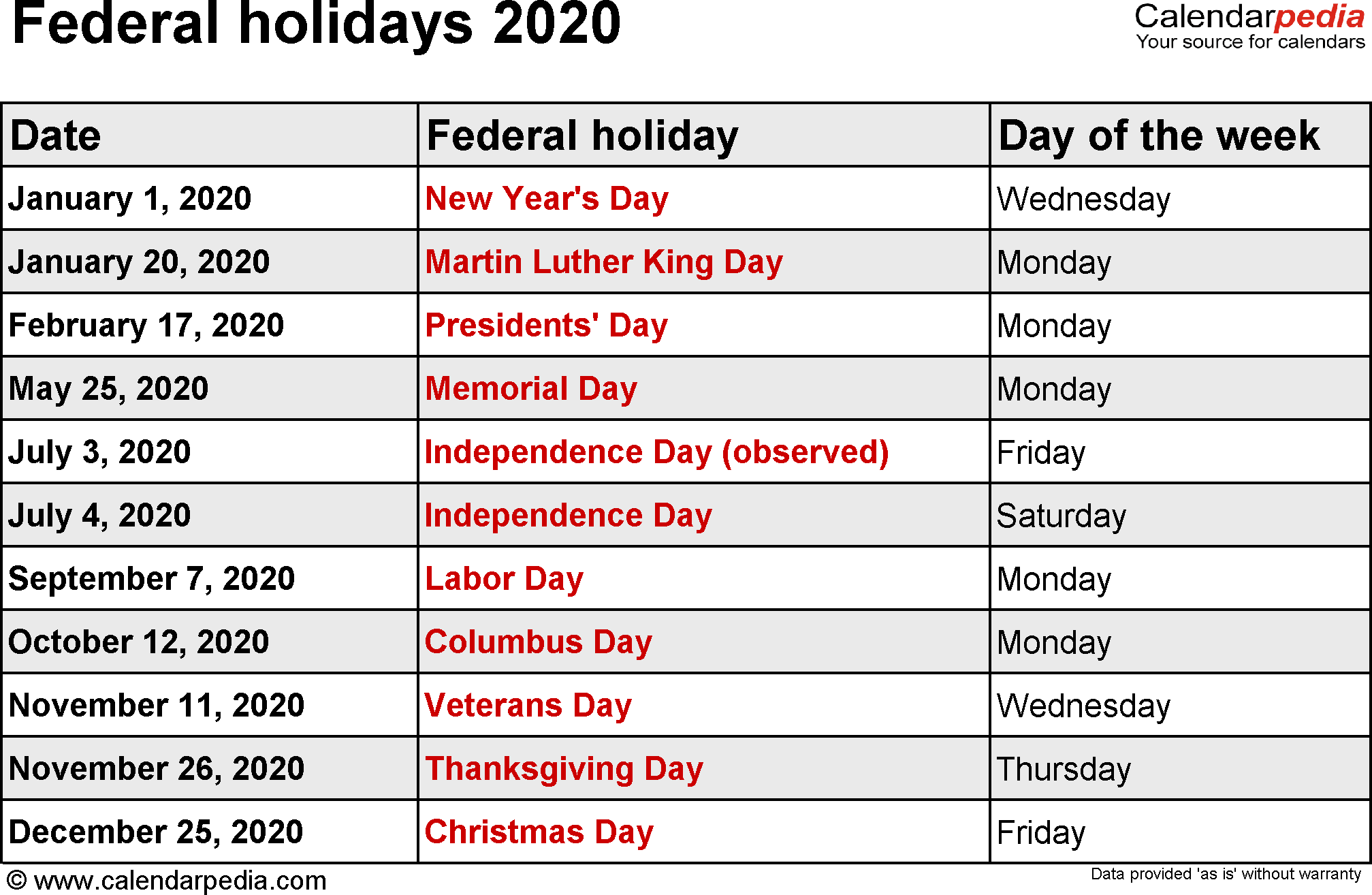 Bank Holidays 2020 for the USA