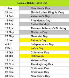 Christmas Holidays 2019 Calendar.Public Holidays 2019 For Usa Free Printable Calendar