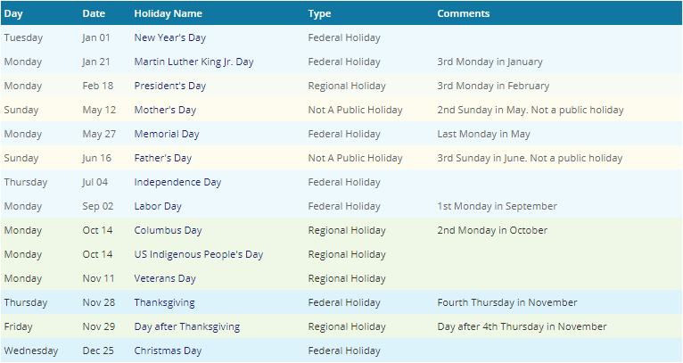 USA Public Holidays 2020