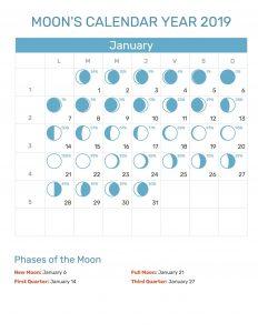January 2019 Calendar Moon Phases