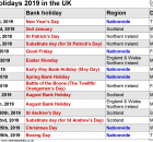 UK Holidays 2019