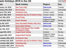 UK Holidays 2019