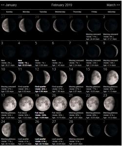 2019 February Full Moon