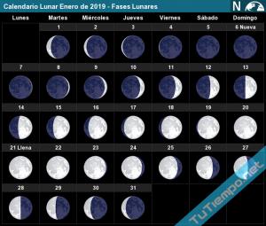 February 2019 Calendar Full Moon