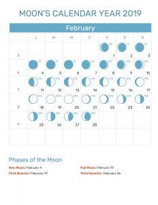 Moon Phases Calendar for February 2019