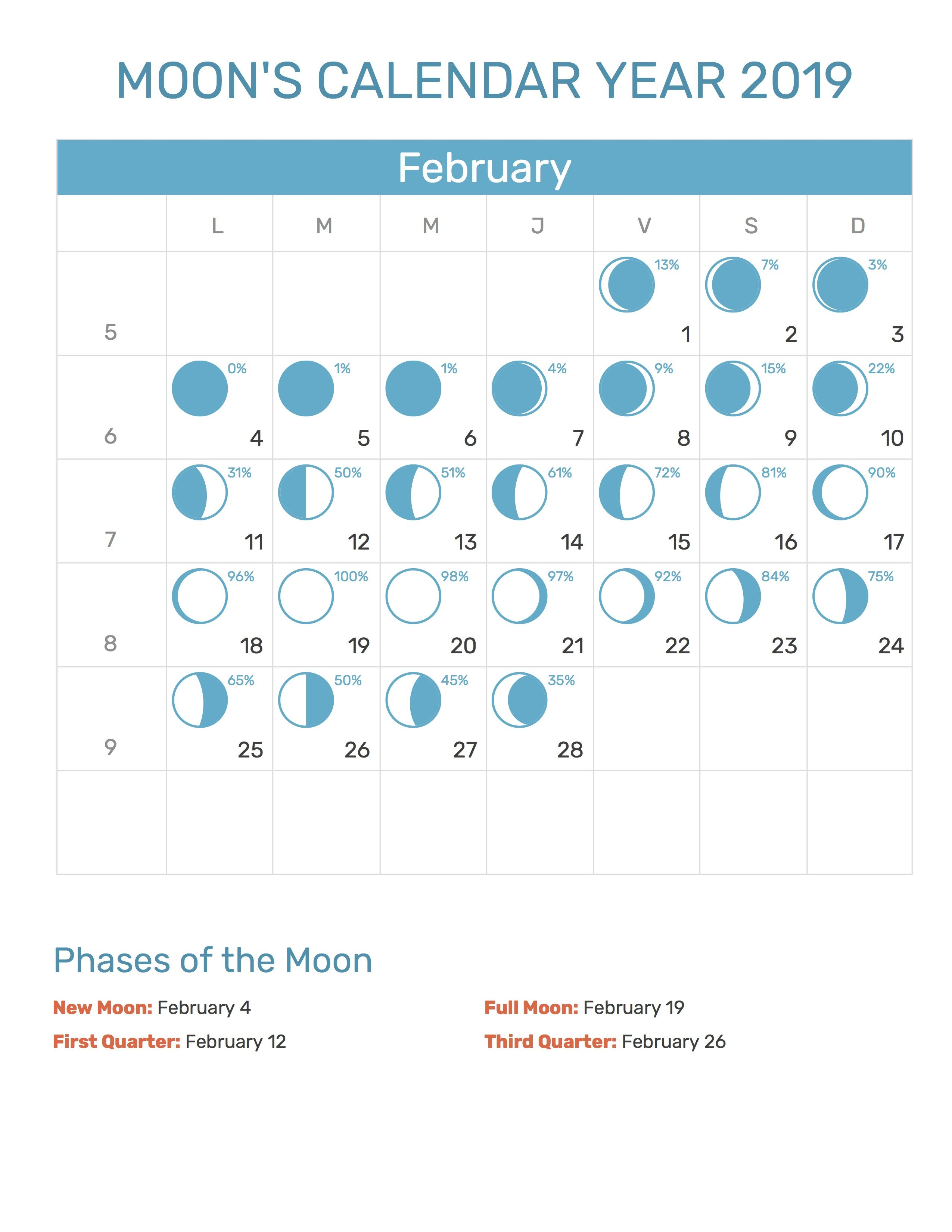 Moon Phases Calendar for February 2019