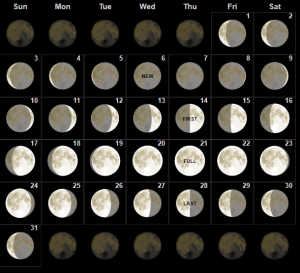 Full Moon Calendar for March 2019