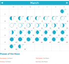 March 2020 Moon Phases Calendar