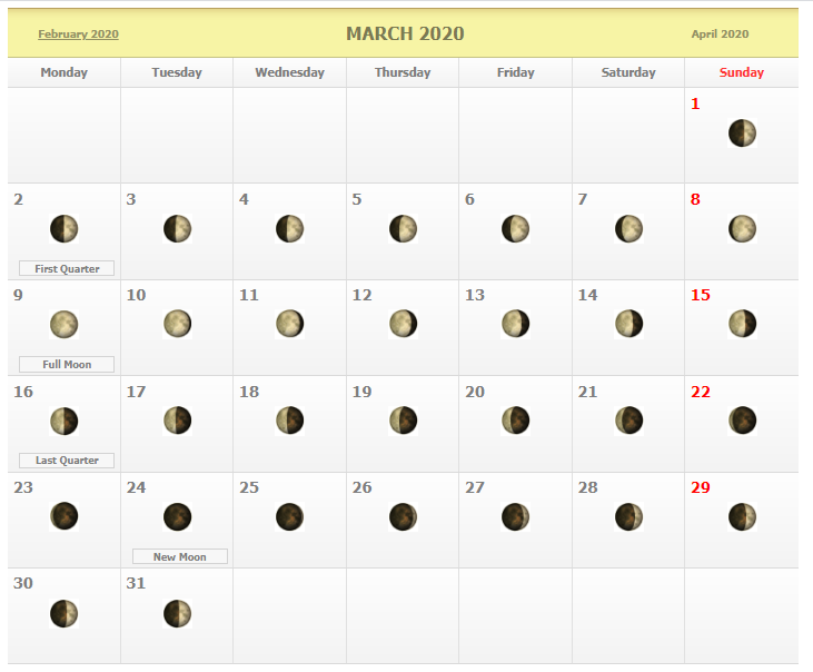 Moon Phases March 2020 Calendar