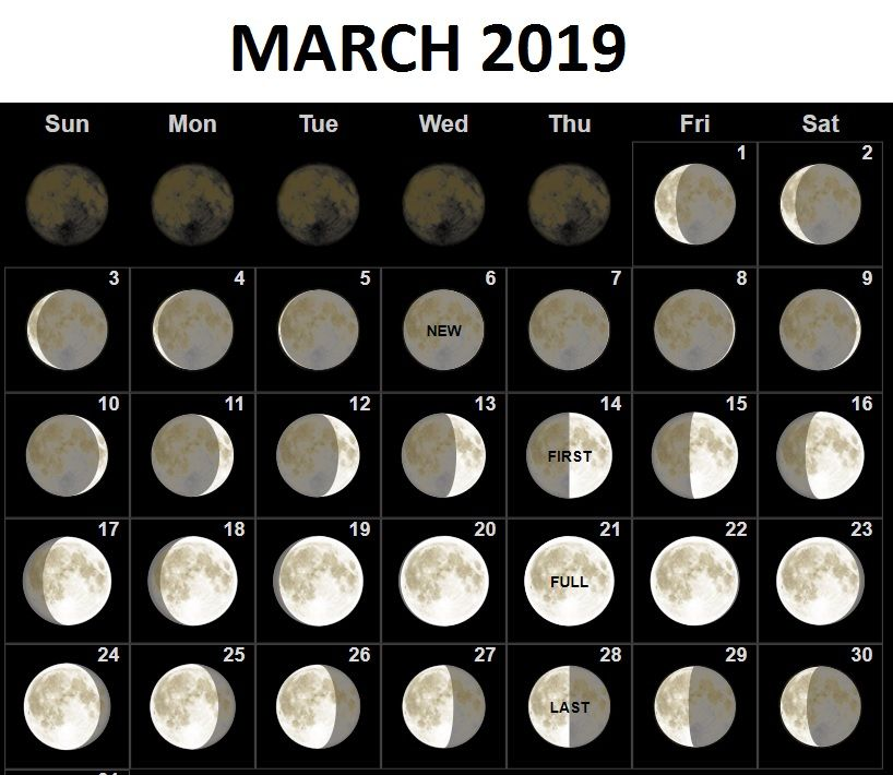 Moon Phases for March 2019 Calendar