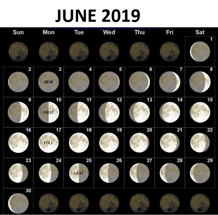 Moon Phases Calendar June 2019