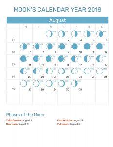 August 2019 Lunar Calendar