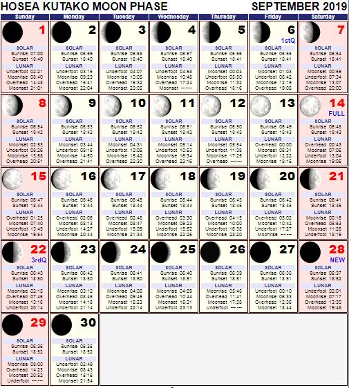 Lunar Phases September 2019 Calendar