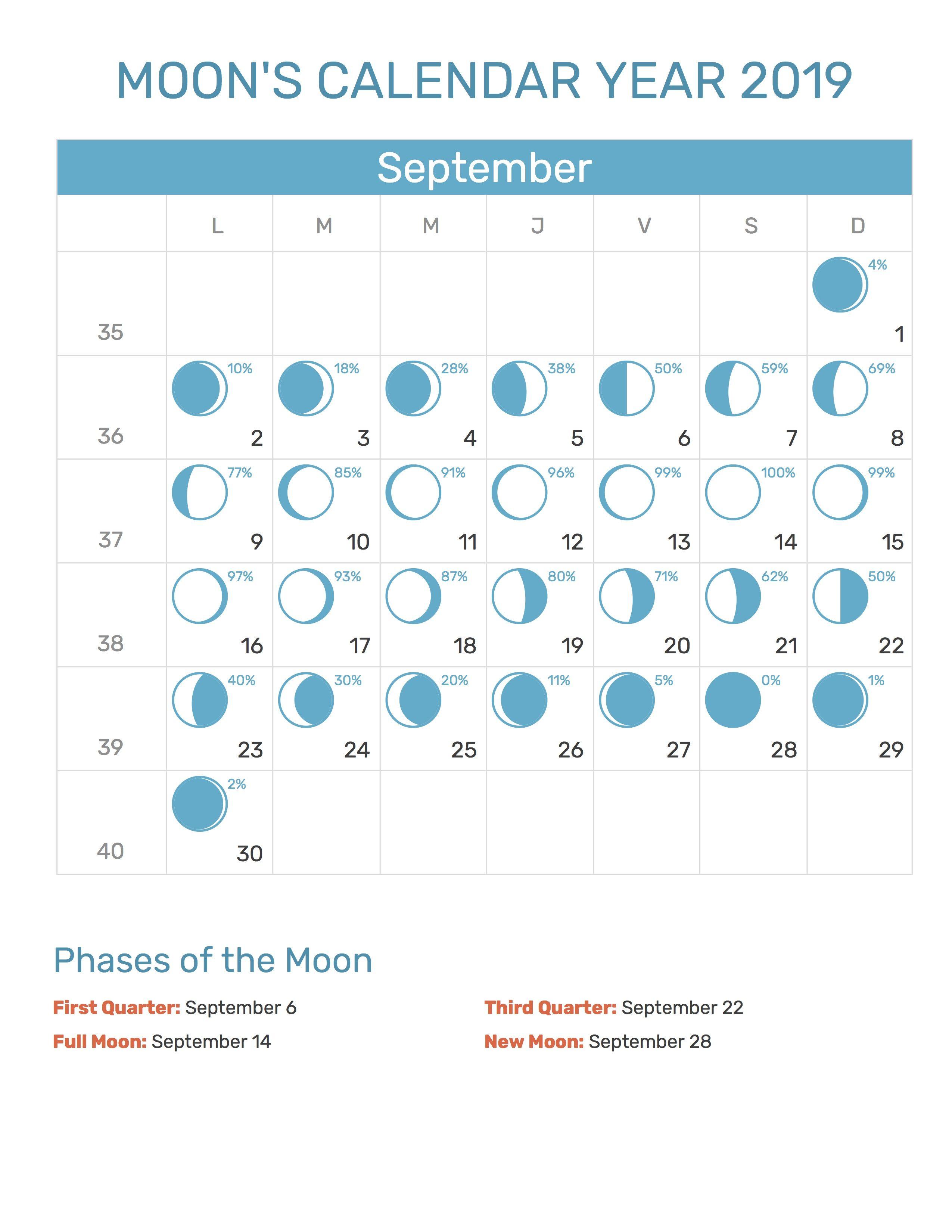Moon Calendar September 2019