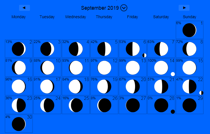 September 2019 Moon Phases Calendar New Moon And Full Moon