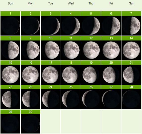New Moon Calendar September 2019