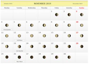 Moon Calendar November 2019