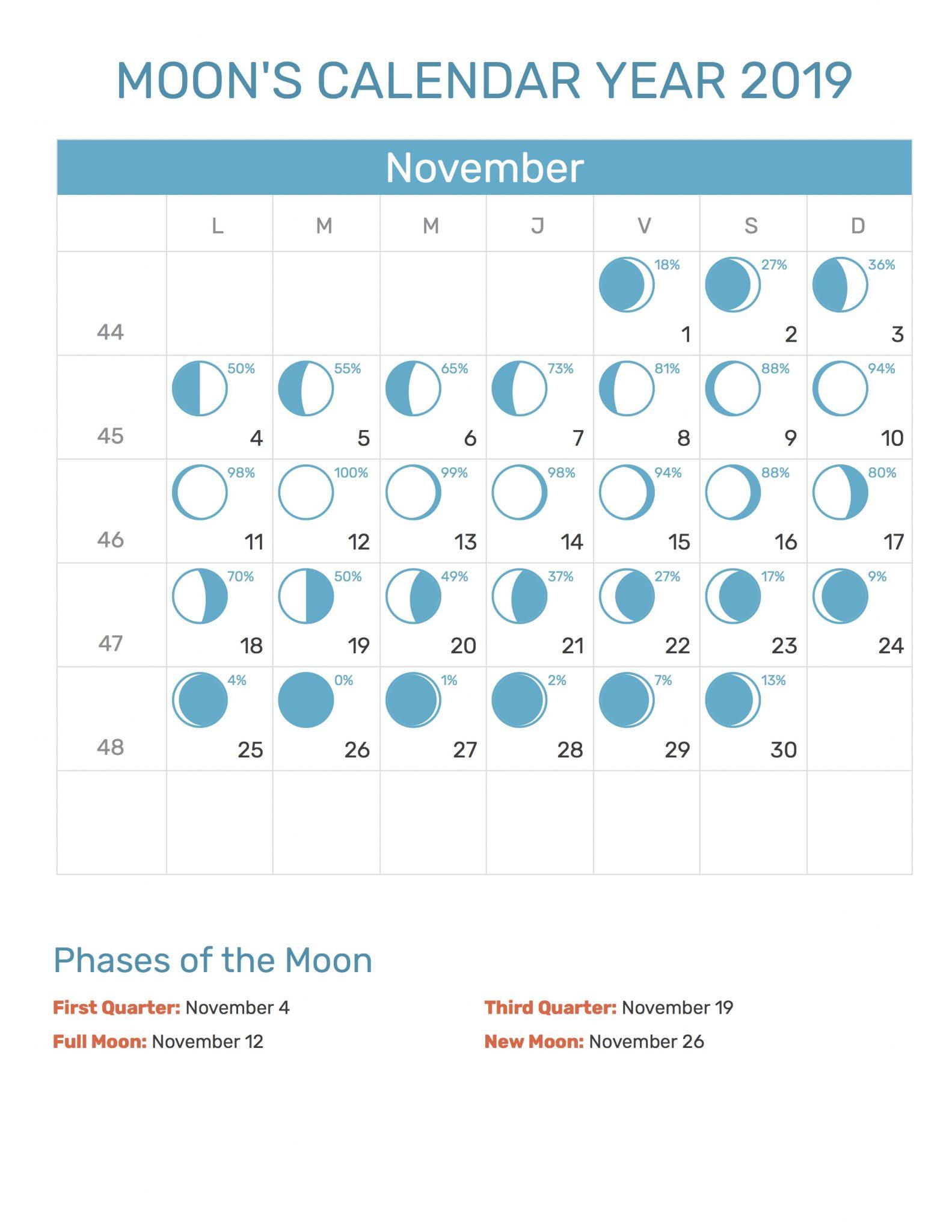 November 2019 Moon Calendar