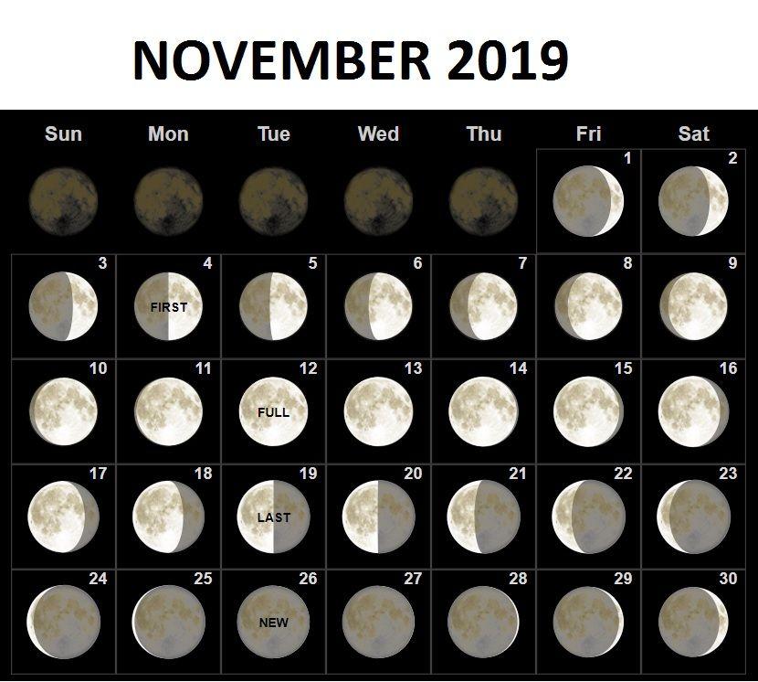 November 2019 Moon Phases Calendar
